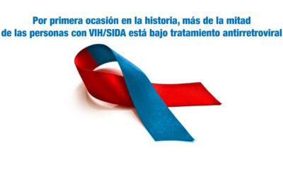 Por primera ocasión en la historia, más de la mitad de las personas con VIH/SIDA está bajo tratamiento antirretroviral
