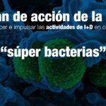 """El plan de acción de la OCDE para fortalecer e impulsar las actividades de I+D en contra de las """"súper bacterias"""""""