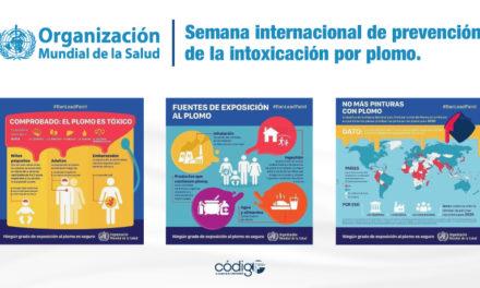 Semana internacional de prevención de la intoxicación por plomo.