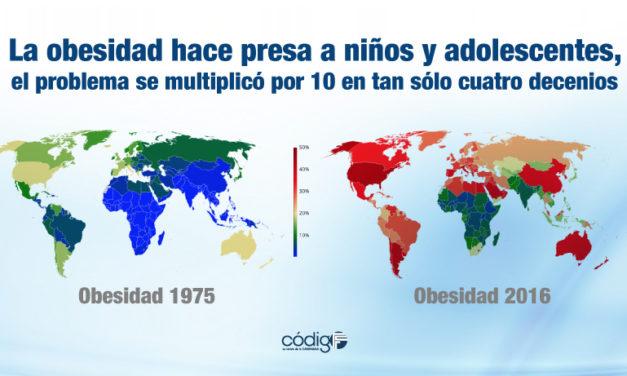 La obesidad hace presa a niños y adolescentes, el problema se multiplicó por 10 en tan sólo cuatro decenios